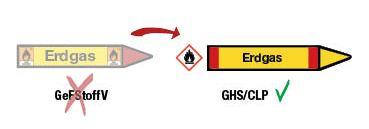 GHS/CLP & DIN 2403 – So kennzeichnen Sie Rohrleitungen normgerecht