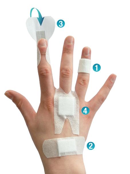 Hand-Pflaster-nummeriert-Blog