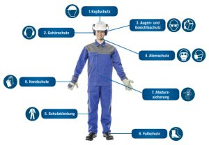 Arbeitsschutzbekleidung