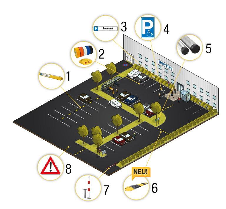Parkplatz Produkte