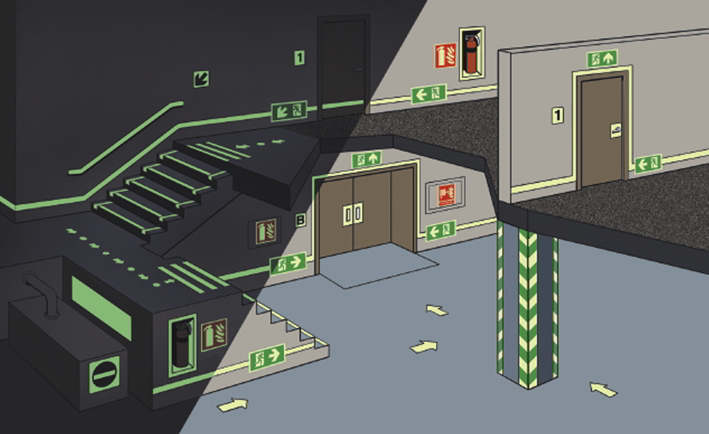 Optisches langnachleuchtendes Sicherheitsleitsystem