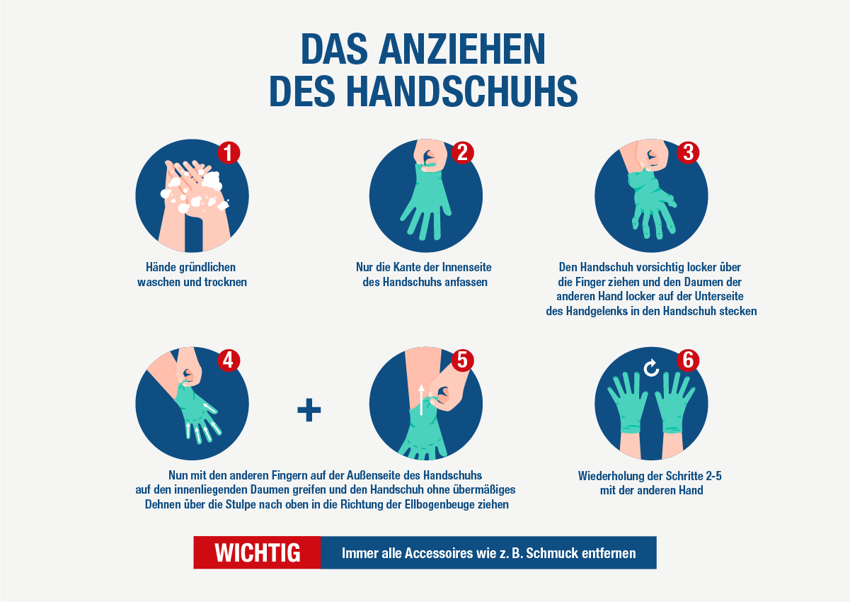 Das Anziehen des Handschuhs - Anleitung Teil 1