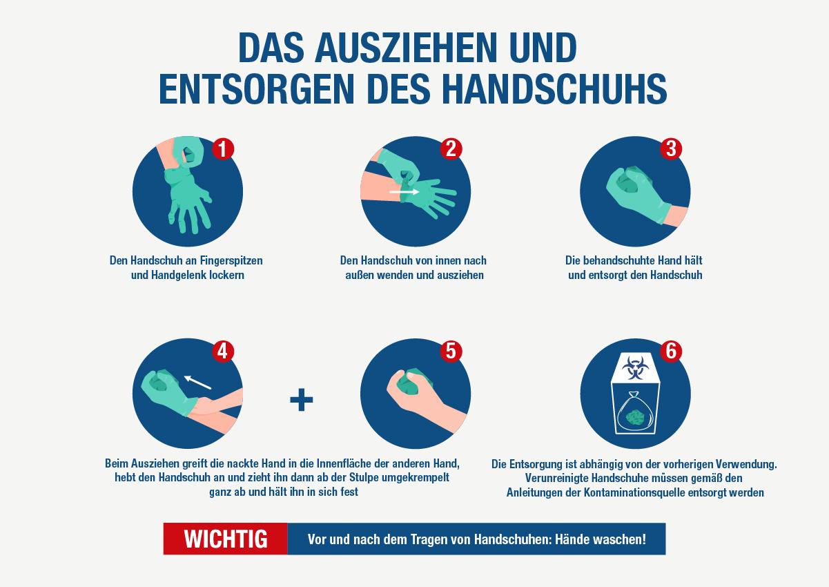 Das Ausziegen und Entsorgen des Handschuhs - Anleitung Teil 2
