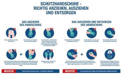Schutzhandschuhe – Richtig Anziehen, Ausziehen und Entsorgen